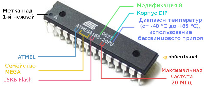 маркировка микроконтроллера